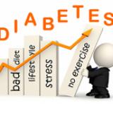 DiabetesSelfCaring