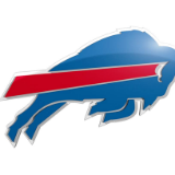 Buffalo Bills Today